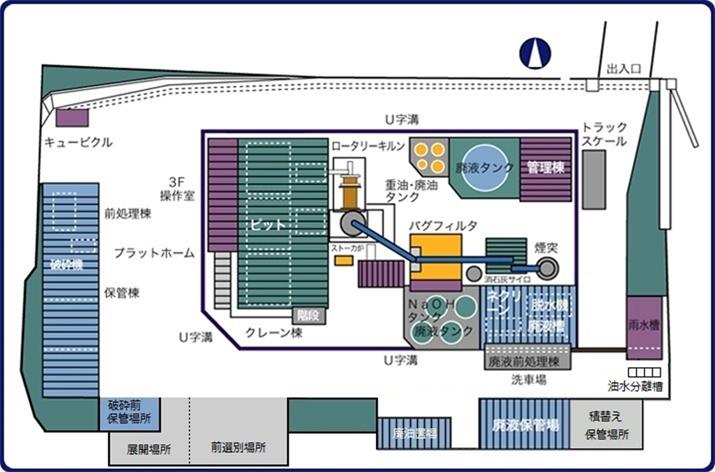 廃棄物トータル複合処理施設マップ